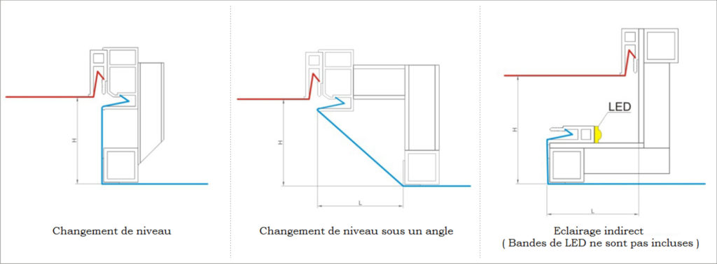 Les structures métalliques pour l'installation des plafonds tendus complexes de Saros Design